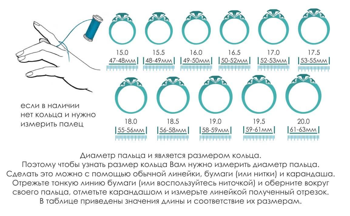 Определить размер кольца онлайн по картинке